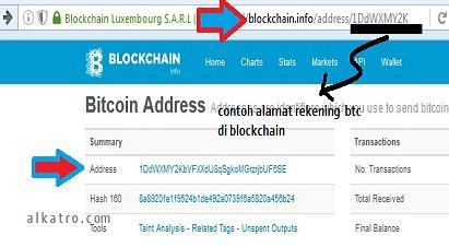 cara cek saldo bitcoin
