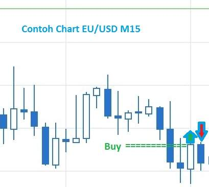 contoh-buy-option-m15