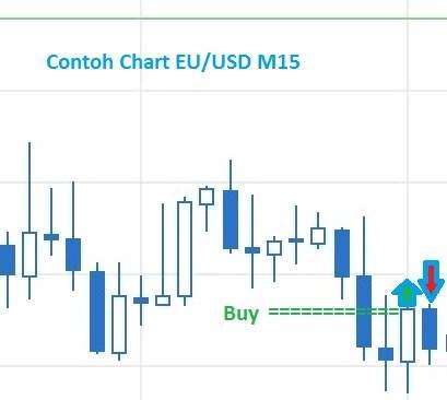 contoh-buy-option-m15