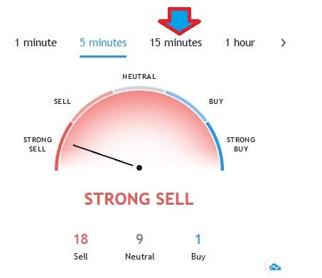 signal-trading-gratis